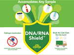 DNA/RNA Shield